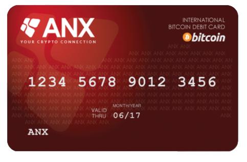 ANX-card-2