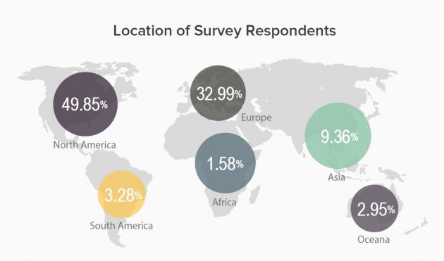 Location-of-Survey-Respondents-630x371