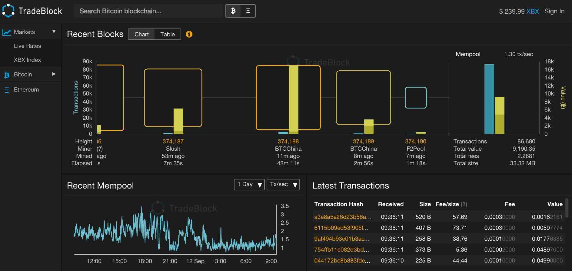 tradeblock-screenshot-diariobitcoin