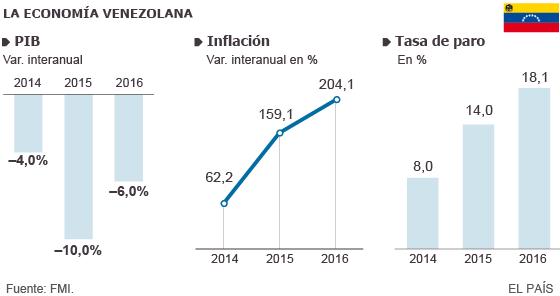 inflacion venezuela