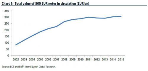 Euro ban 1_0