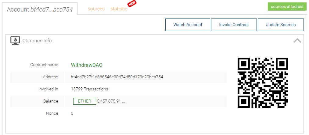 Datos DAO Blockchain