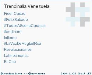 top-trending