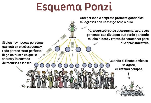 esquema-ponzi