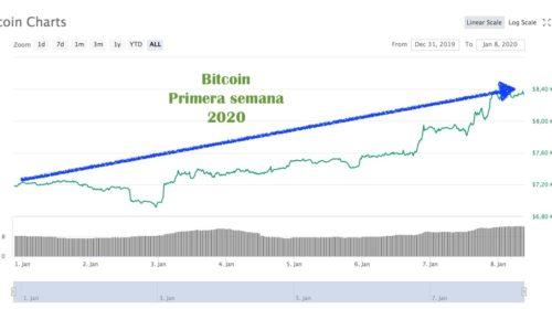 Bitcoin 8 enero