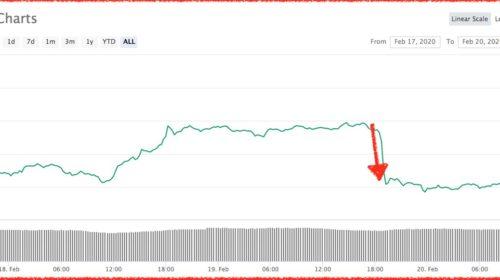 bitcoin 20 febrero
