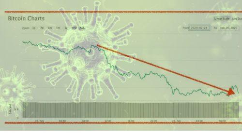 Coronavirus afecta precio de Bitcoin este 26 de febrero