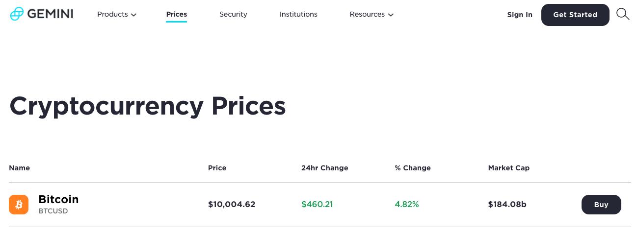 Bitcoin toca USD $10mil en Gemini, 7 de Mayo de 2010