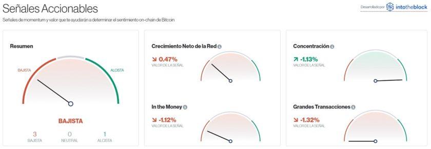 Señales accionables para el mercado Bitcoin este 9 de junio. Imagen de CriptoMercados DiarioBitcoin