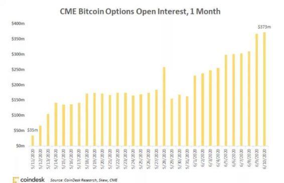 Breves: intercambio coreano pagó las dos tarifas de transacciones Ethereum por USD $ 5,2 millones