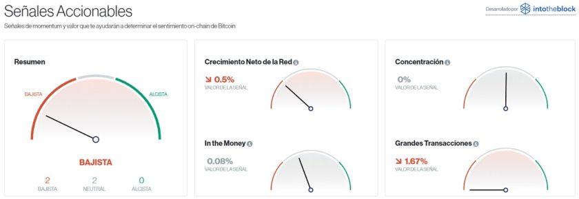 Señales accionables para Bitcoin este 17 de agosto. Imagen de CriptoMercados DiarioBitcoin