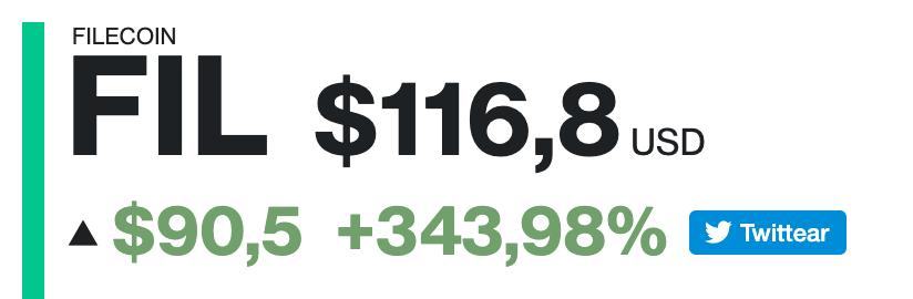 Filecoin se dispara 343% tras anuncio de trading en Kraken y Gemini previo a su lanzamiento