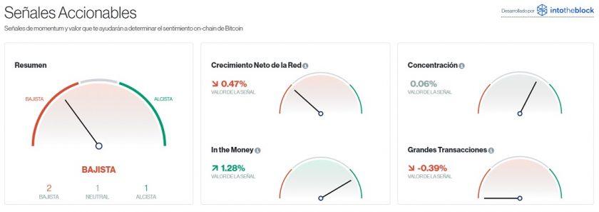 Señales accionables para Bitcoin este 13 de octubre. Imagen de CriptoMercados DiarioBitcoin