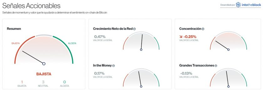 Señales accionables para Bitcoin este 16 de octubre. Imagen de CriptoMercados DiarioBitcoin